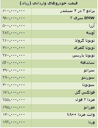 کانال تلگرام قیمت به روز خودرو