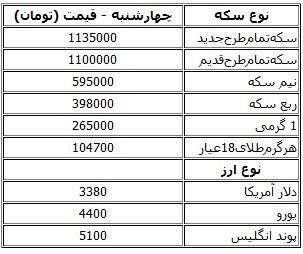 جدول نرخ انواع سکه و ارز چهارشنبه
