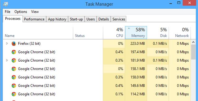 سیستم مدیریت یکپارچه ویندوز