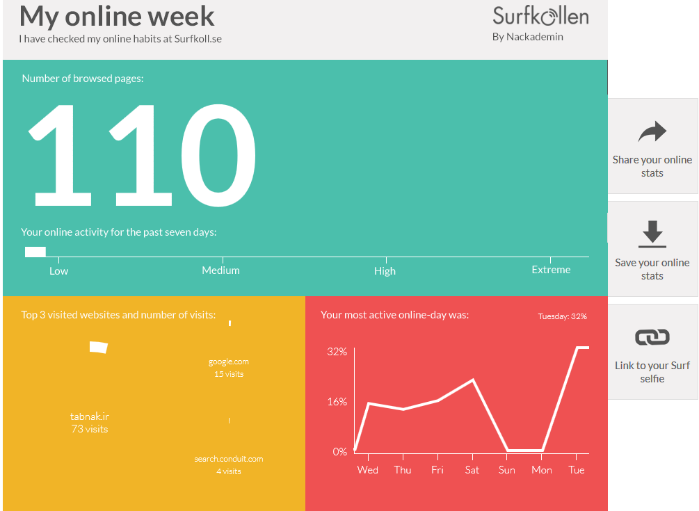 آمار وب گردی خود را در نمایی زیبا بگیرید...!