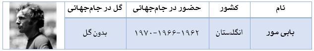 استقلال خوزستان در حالی در هفته اول دوره هفدهم لیگ برتر به مصاف هم می روند که این دو تیم عملکرد متفاوتی در هفته...