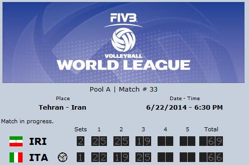 والیبال ایران چند قدم تا فینال لیگ جهانی