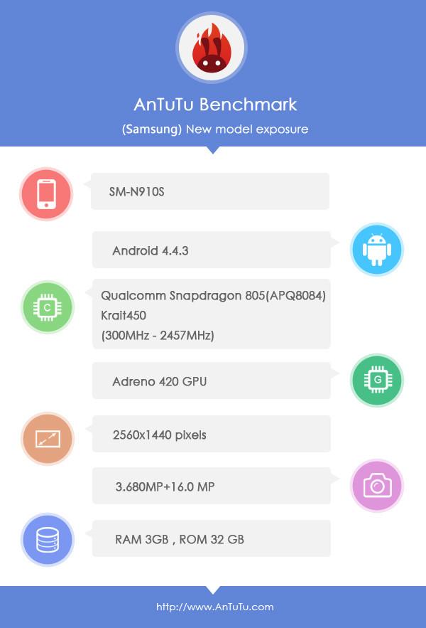 مشخصات سامسونگ Galaxy Note 4 افشا شد