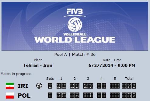 برتری ایران در ست سوم با چهارده امتیاز اختلاف