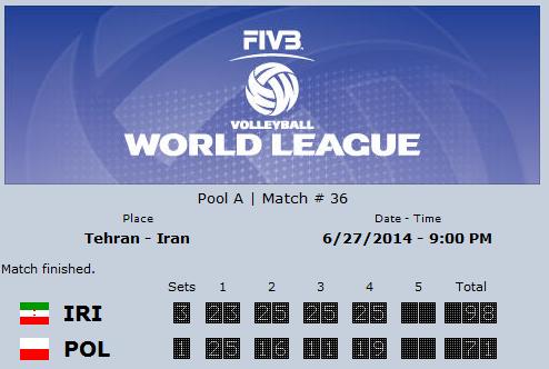 پیروزی مقتدرانه ایران در برابر لهستان در نخستین دیدار