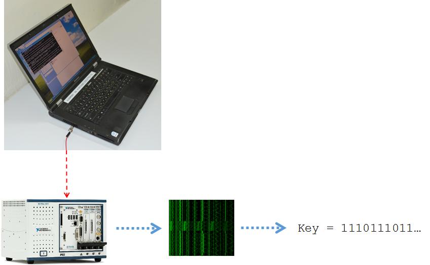 لپ تاپ با کیفیت