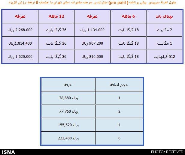 دسترسی مستاجران تهرانی به اینترنت اعتباری