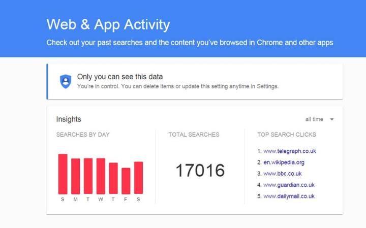 آنچه گوگل از وب گردی شما میداند