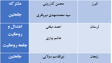 آخرین نتایج انتخابات خبرگان رهبری در سراسر کشور