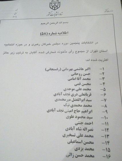 اعلام نتایج نهایی انتخابات خبرگان رهبری در تهران