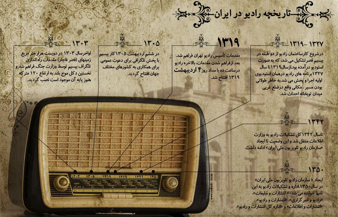 راه سخت رادیوی هفتاد و پنج ساله در دوران تازه
