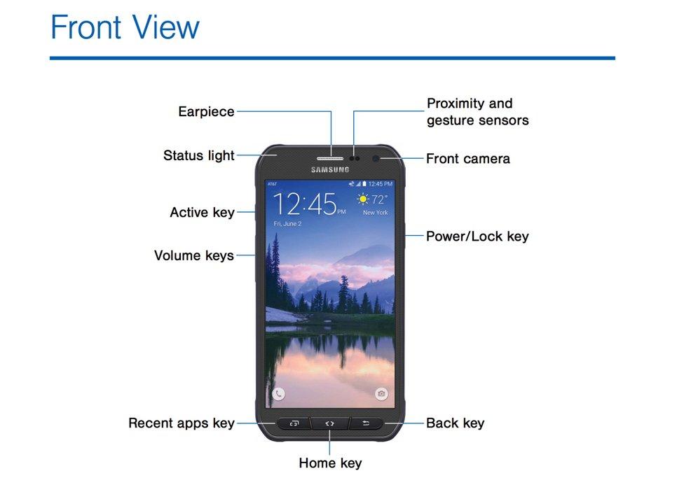 اشتباه سامسونگ تصویر و مشخصات Galaxy S6 Active را لو داد