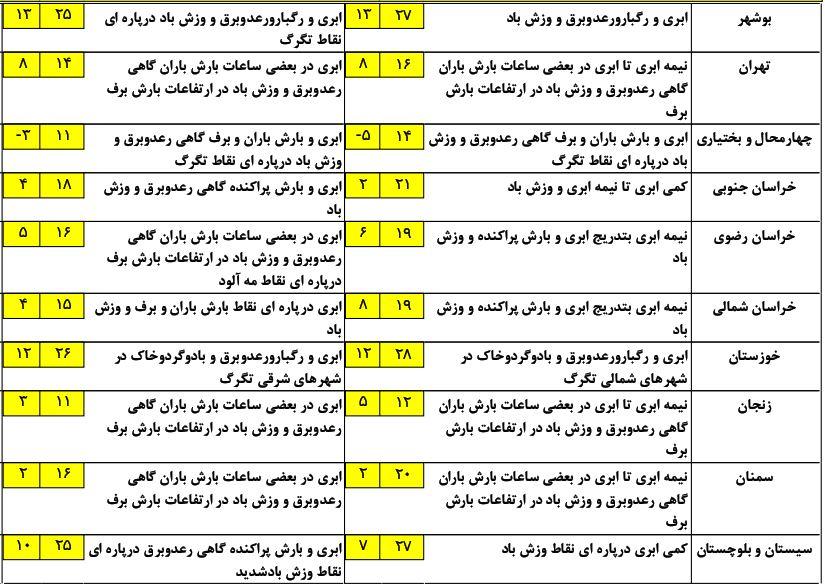 کانال+تلگرام+همسریابی+اصفهان