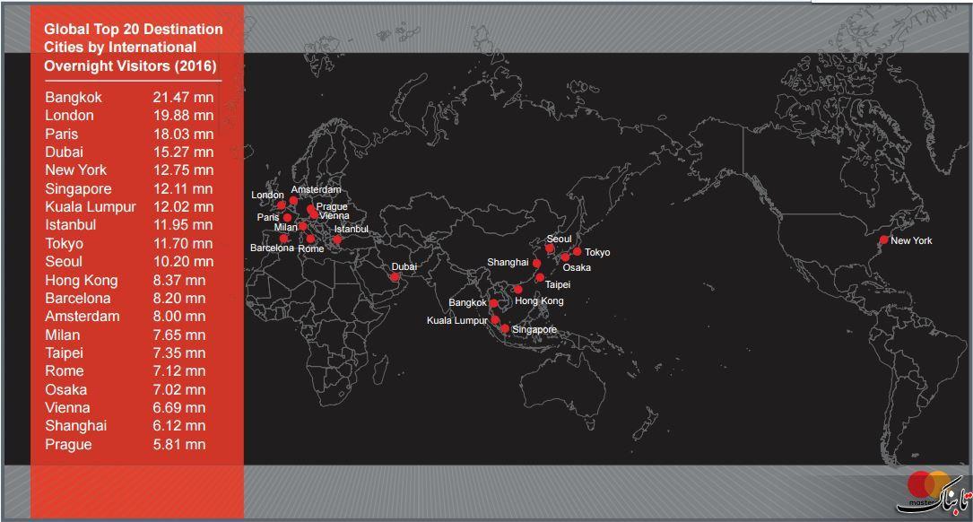 آمار گردشگری در سال 2016: از بانکوک تا تهران