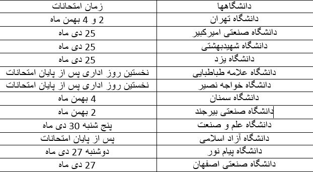 تاریخ جدید امتحانات دانشگاه ها+جدول