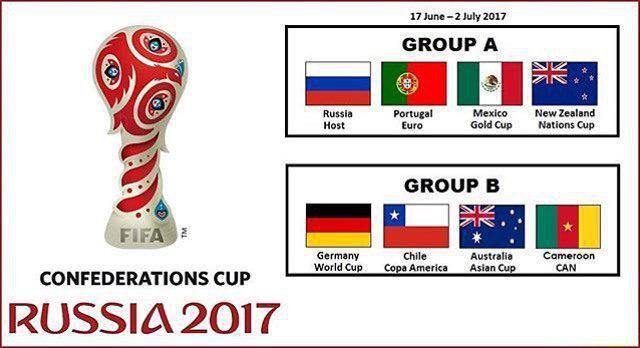 گروه بندی جام کنفدراسیون های فوتبال درسال2017