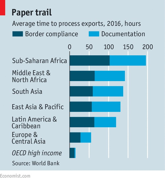چرا دستیابی به توافقات تجاری برد-برد نیز دشوار است