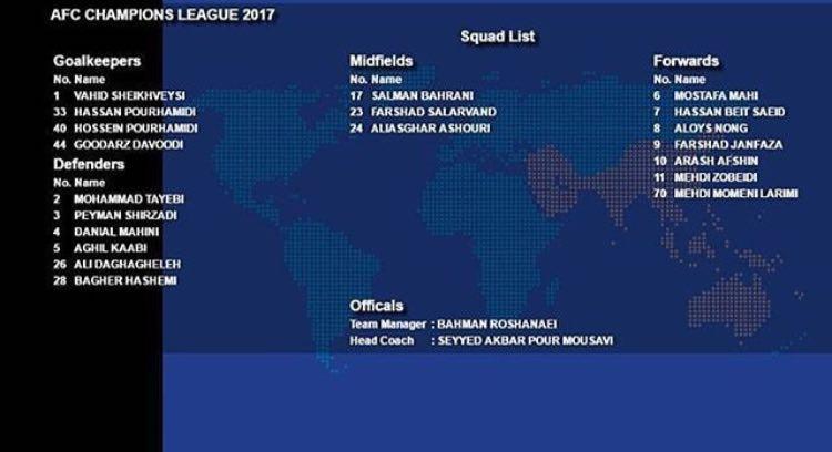 لیست آسیایی استقلال خوزستان