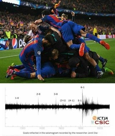 زلزله دربارسلون بعد ازگل سرخی روبرتو+عکس