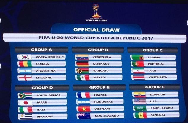 قرعه کشی جام جهانی فوتبال