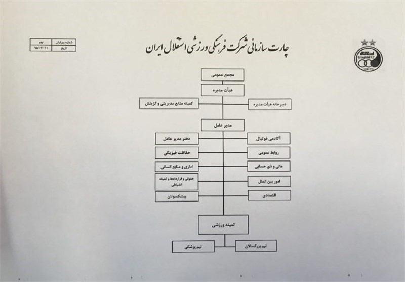 چارت جدید باشگاه استقلال+ عکس