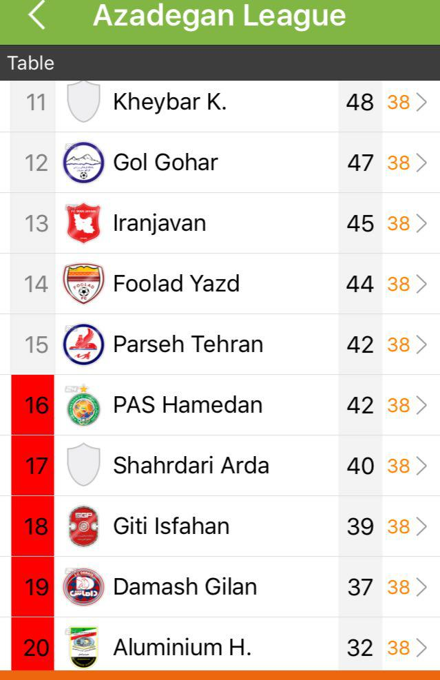 حذف پنج استان از لیگ دسته اول فوتبال