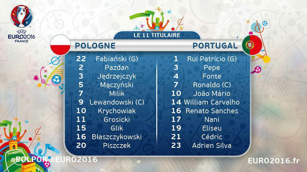 دقیقه 4 / پرتغال صفر-لهستان یک/ مچ اندازی رونالدو و لواندوفسکی