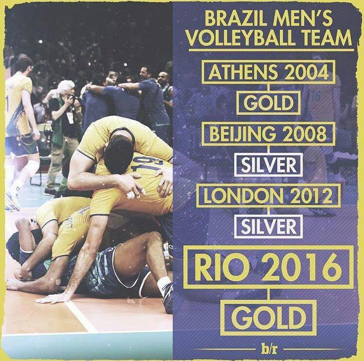 آمار بسیار جالب  تیم ملی والیبال برزیل در چهار المپیک