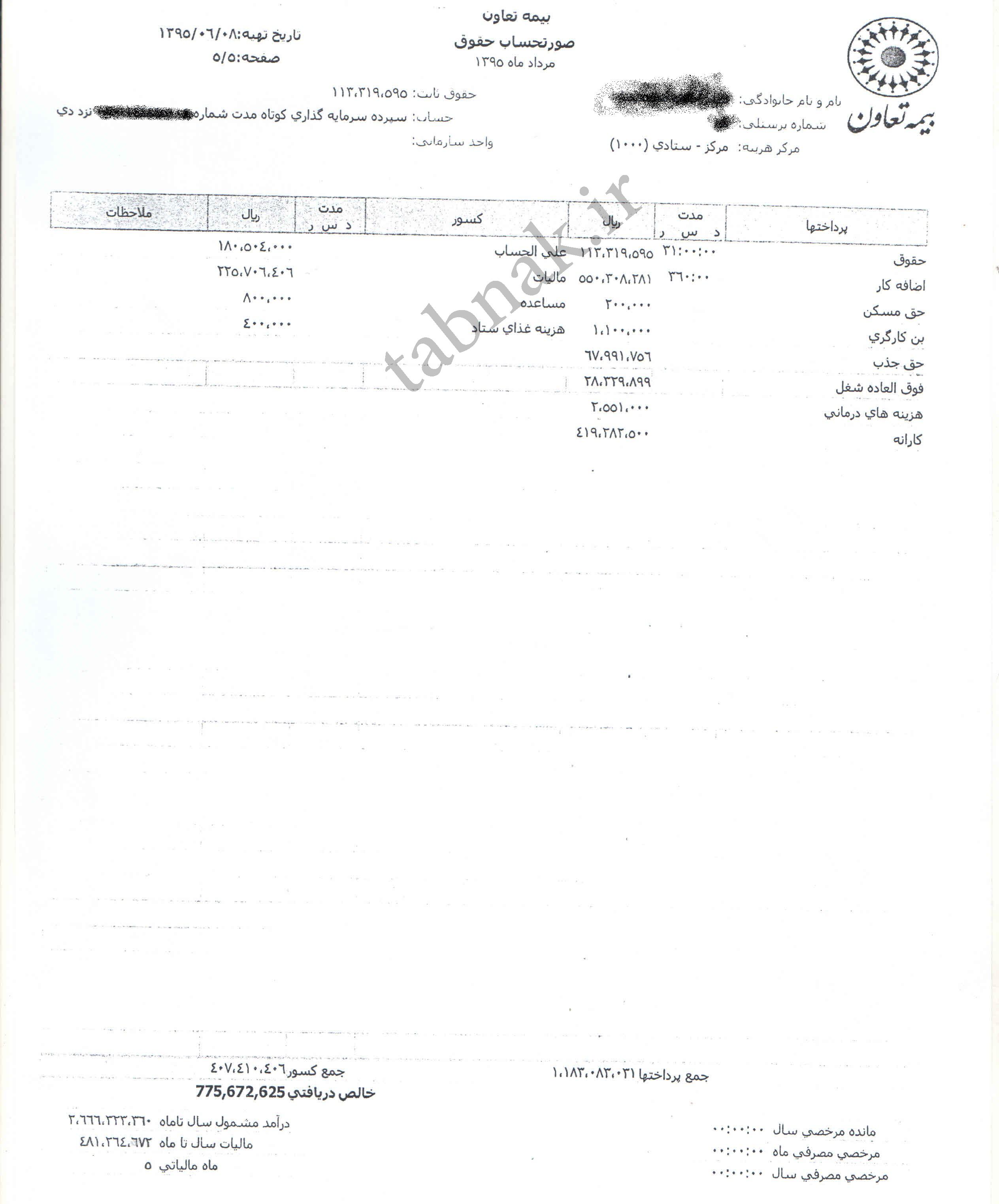 افشاگری «تابناک» از پرداخت حقوقهای نجومی در «بیمه تعاون» +اسناد