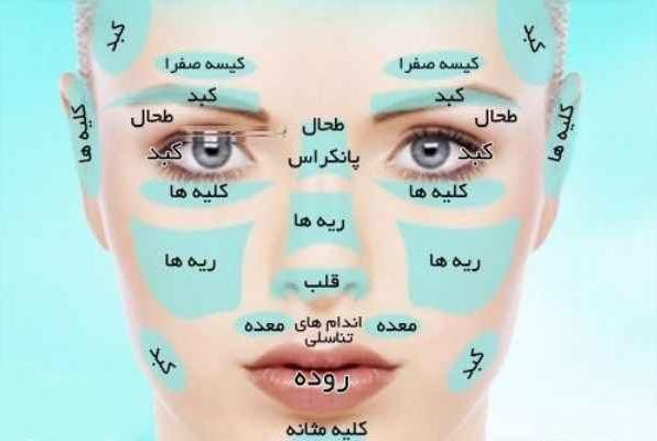 تشخیص 10 بیماری از روی چهره انسان