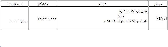 تفاوت علی الحساب و پبش پرداخت در حسابداری چیست؟با مثال