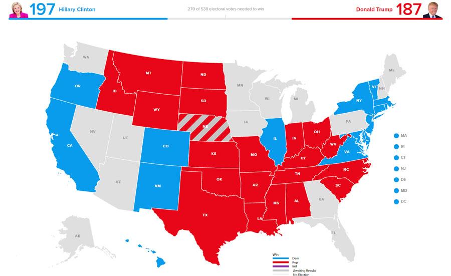 لحظه به لحظه با انتخابات آمریکا: ترامپ 187، کلینتون 197