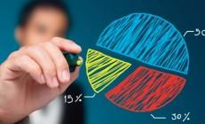 رشد 2.1 درصدی شاخص بورس در مهرماه + نمودار
