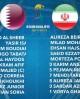 گزارش زنده/دقیقه 4/ قطر 0 - ایران 0/ در انتظار فرار بزرگ یوزهای ایران به سوی روسیه