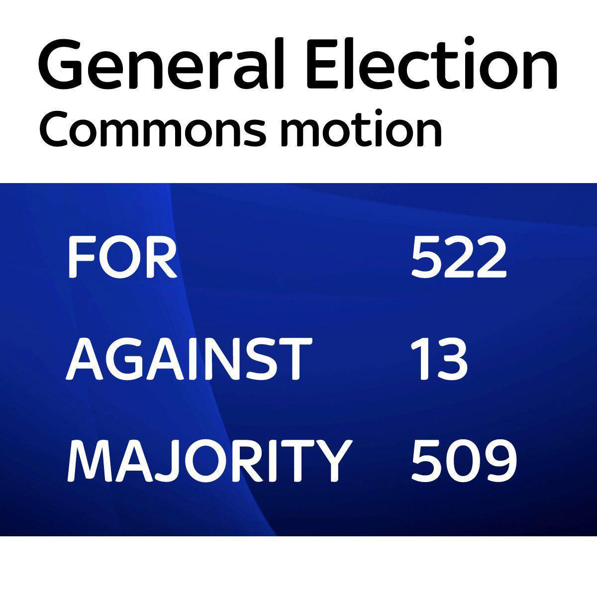 موافقت پارلمان انگلیس با انتخابات زودهنگام