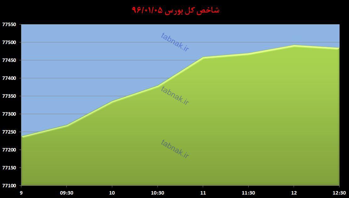 شروع عیدانه تالار شیشه ای حافظ