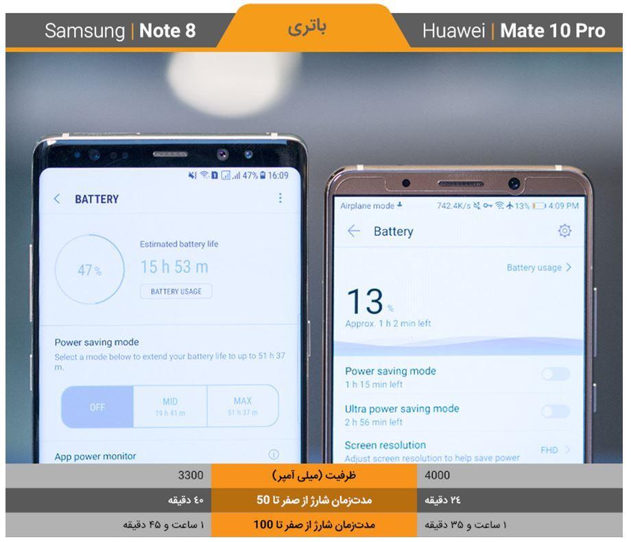 مقایسه Huawei Mate10 Pro و گلکسی نوت8