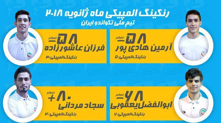 عاشورزاده، تنها ایرانی در میان ۳ نفر برتر رنکینگ جهان
