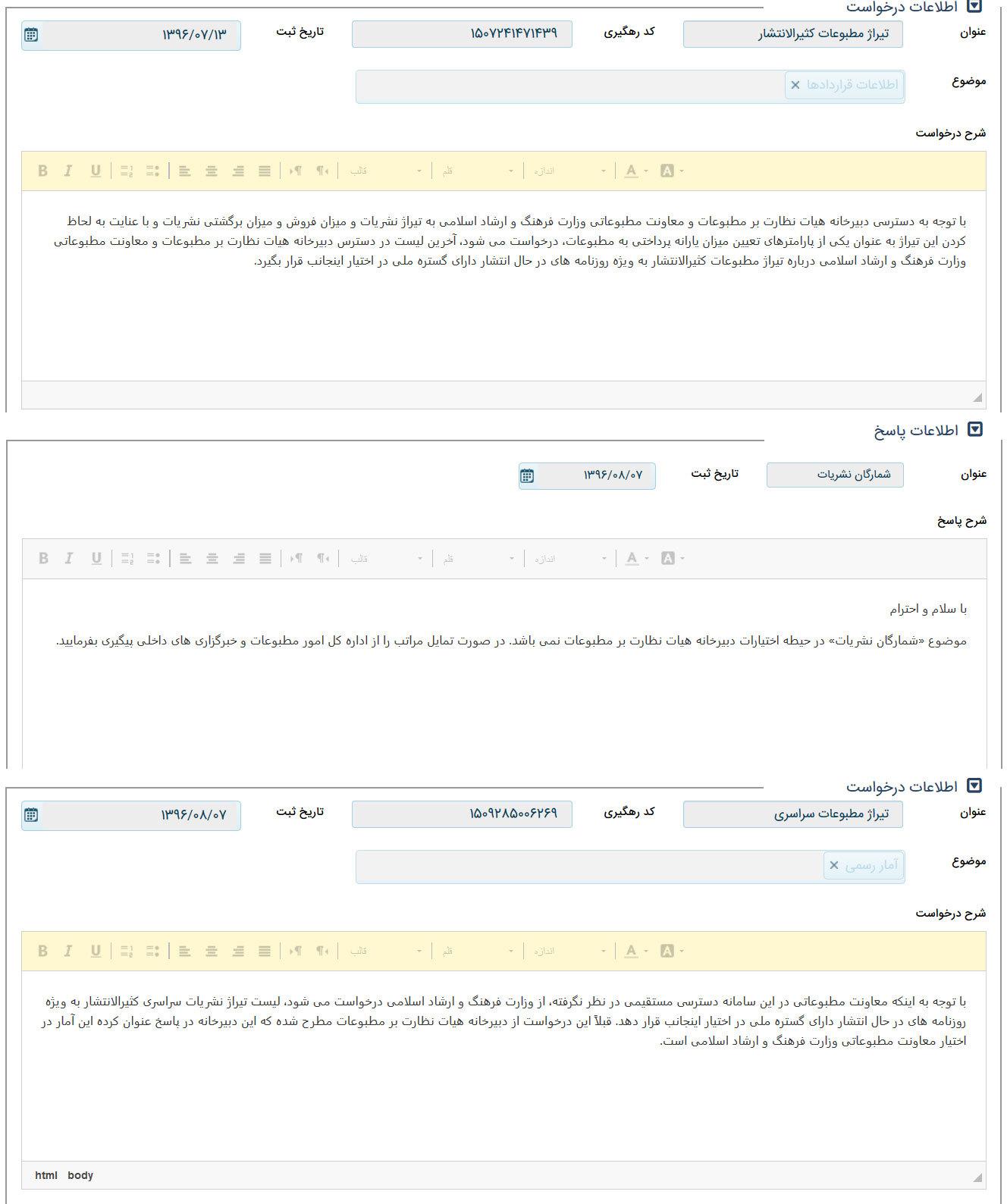خودداری از انتشار اسناد کلان مالی جشنواره فیلم فجر و قراردادهای سینمایی، تیراژ مطبوعات