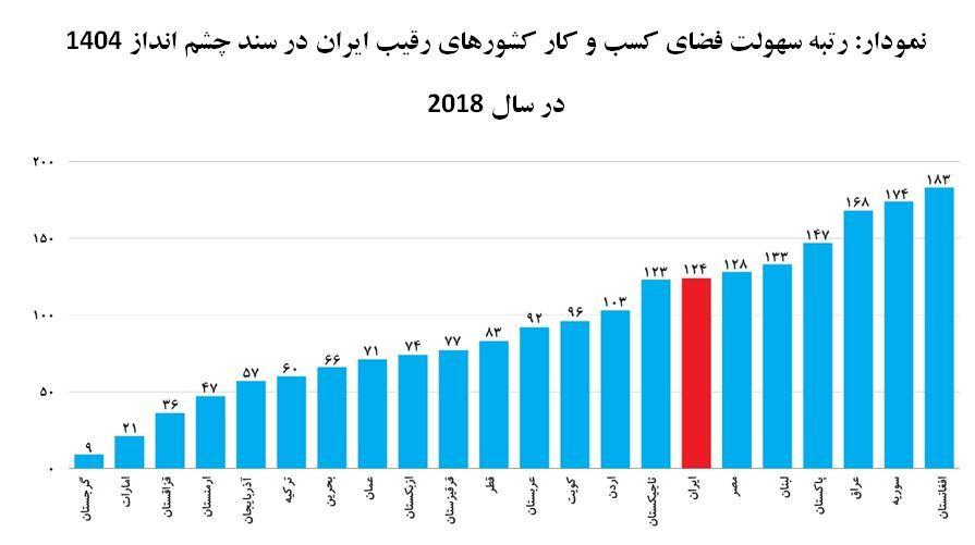 کدام کشورها میتوانند خطری بالقوه برای سرمایههای داخل ایران باشند؟