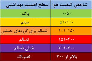 معنای متفاوت «اعداد» در خوزستان به برکت مسئولان!