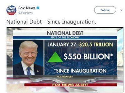 بدهی دولت آمریکا به بیش از ۲۰ تریلیون دلار رسید