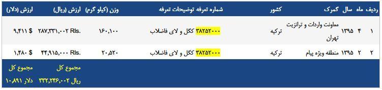 http://cdn.tabnak.ir/files/fa/news/1396/12/5/848364_500.jpg