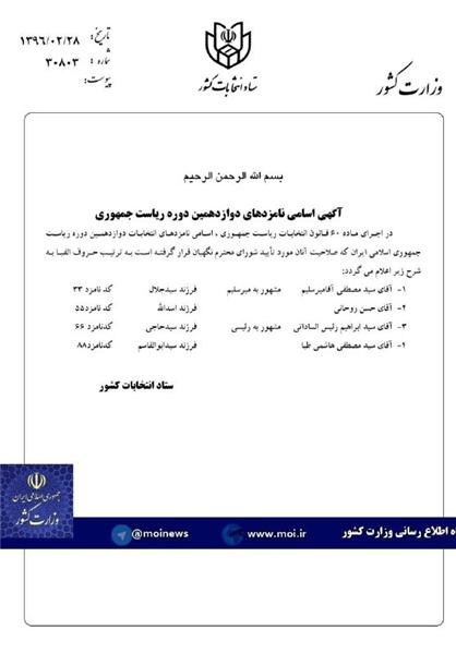 اسامی و کد انتخاباتی نامزدهای انتخابات ریاست جمهوری منتشر شد