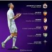 شش بازی دشوار رئال مادرید تا قهرمانی لالیگا