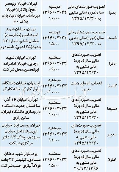 زمان و مکان برگزاری مجامع شرکتهای بورسی