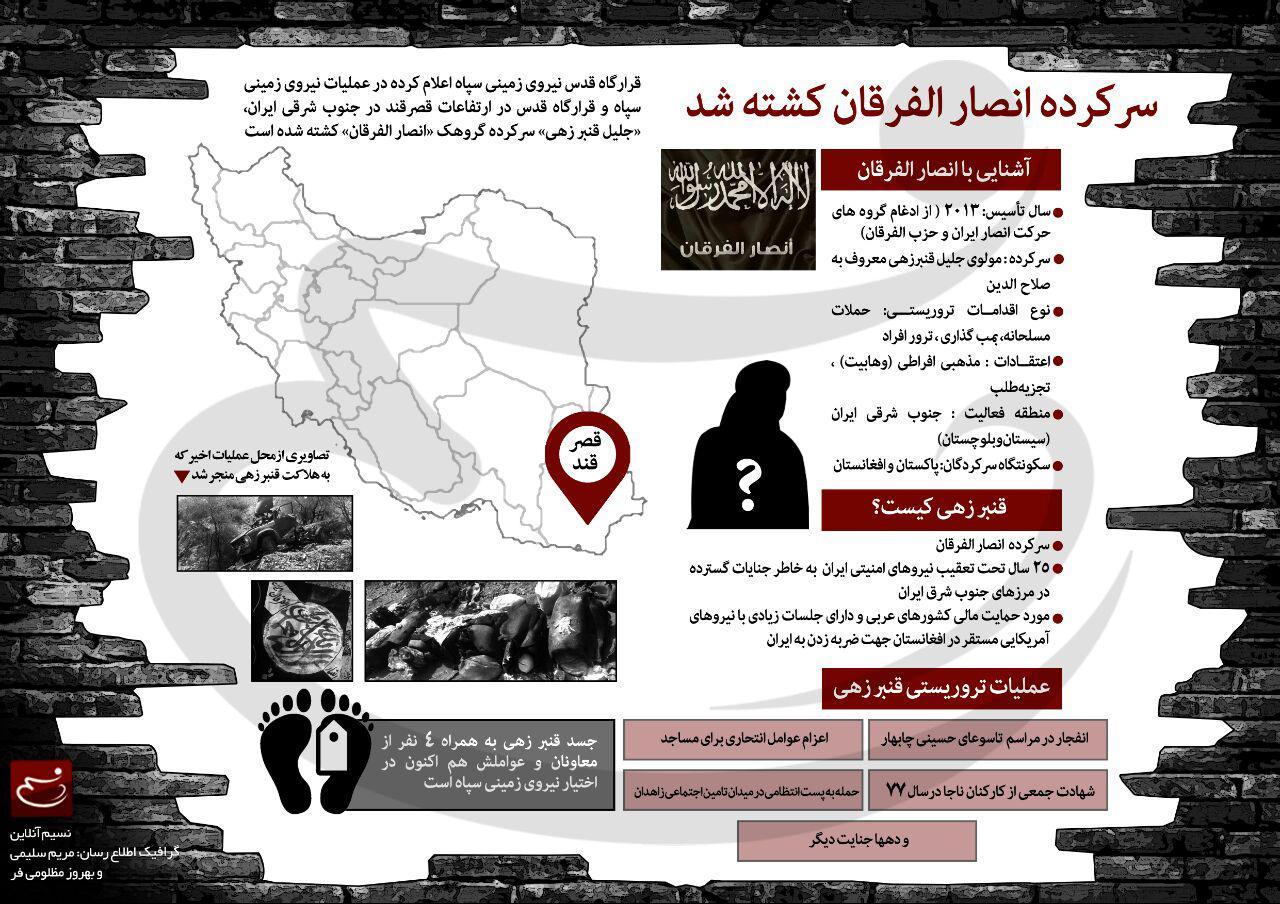 سركرده گروهك تروريستي انصار الفرقان کشته شد