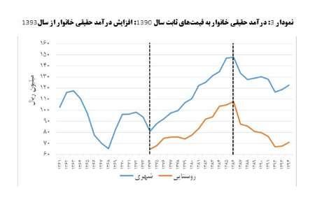 توضیحات دولت درباره اظهارات مشاور روحانی