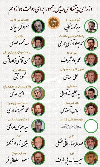 وزیران پیشنهادی دولت دوازدهم به مجلس معرفی شدند/ یک وزارتخانه همچنان بدون وزیر