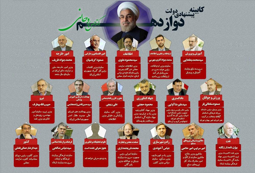 آیا مجلس به همه وزیران پیشنهادی «روحانی» رأی اعتماد میدهد؟!